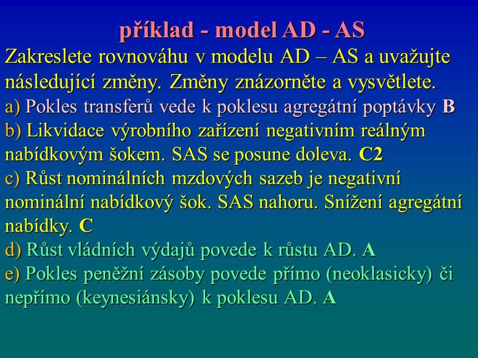 Zakreslete rovnováhu v modelu AD – AS a uvažujte následující změny. Změny znázorněte a vysvětlete. a) Pokles transferů vede k poklesu agregátní poptáv