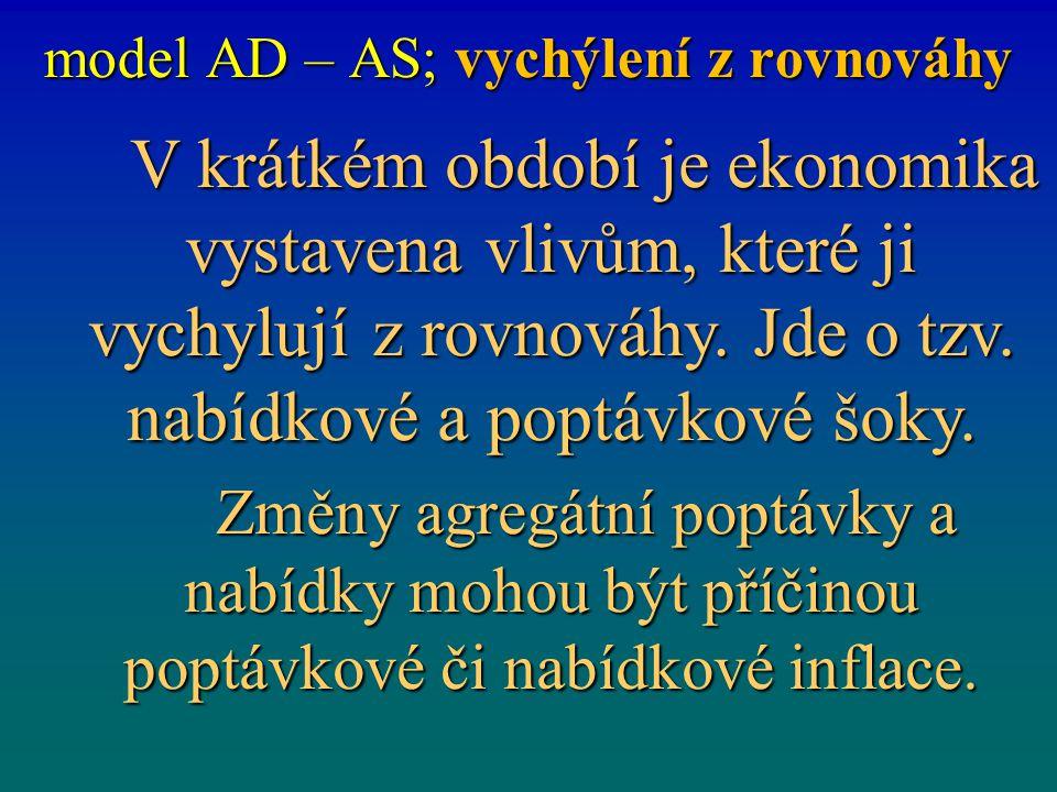 Negativní a pozitivní nominální nabídkový šok v modelu AD-AS příklad - model AD - AS příklad - model AD - AS P Y Y*Y*Y*Y* P0P0 SAS 0 P1P1 Y1Y1 SAS 1 AD D pozitivní šok C negativní šok P Y Y*Y*Y*Y* P0P0 SAS 0 P1P1 Y1Y1 SAS 1 AD 1 1