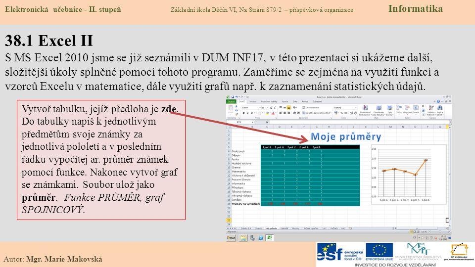 38.2 Co už známe – Vkládání funkcí a grafů Elektronická učebnice - II.