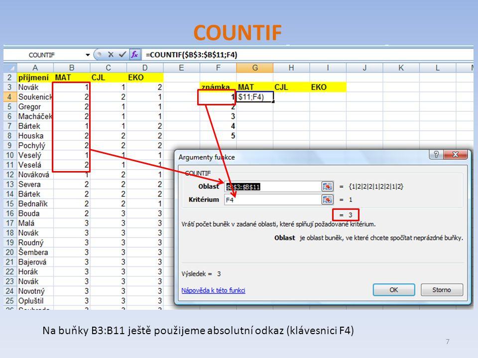 COUNTIF Na buňky B3:B11 ještě použijeme absolutní odkaz (klávesnici F4) 7