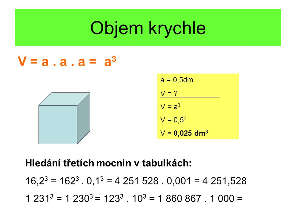 Objem krychle V = a. a. a = a 3 a = 0,5dm V = ? V = a 3 V = 0,5 3 V = 0,025 dm 3 Hledání třetích mocnin v tabulkách: 16,2 3 = 162 3. 0,1 3 = 4 251 528