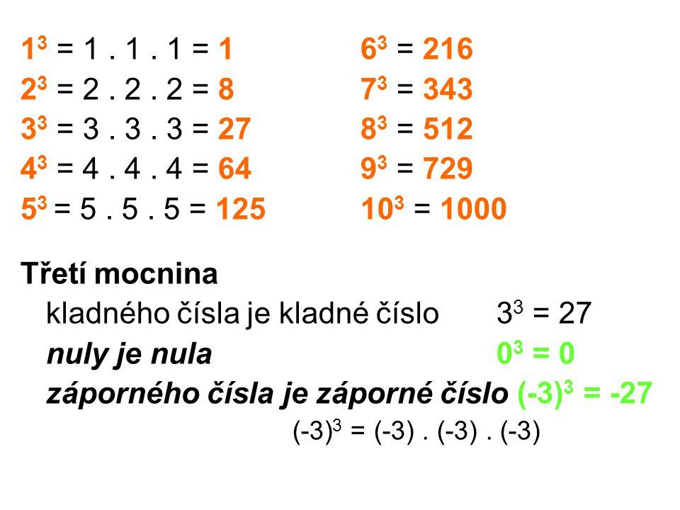 1 3 = 1. 1. 1 = 16 3 = 216 2 3 = 2. 2. 2 = 87 3 = 343 3 3 = 3. 3. 3 = 278 3 = 512 4 3 = 4. 4. 4 = 649 3 = 729 5 3 = 5. 5. 5 = 12510 3 = 1000 Třetí moc