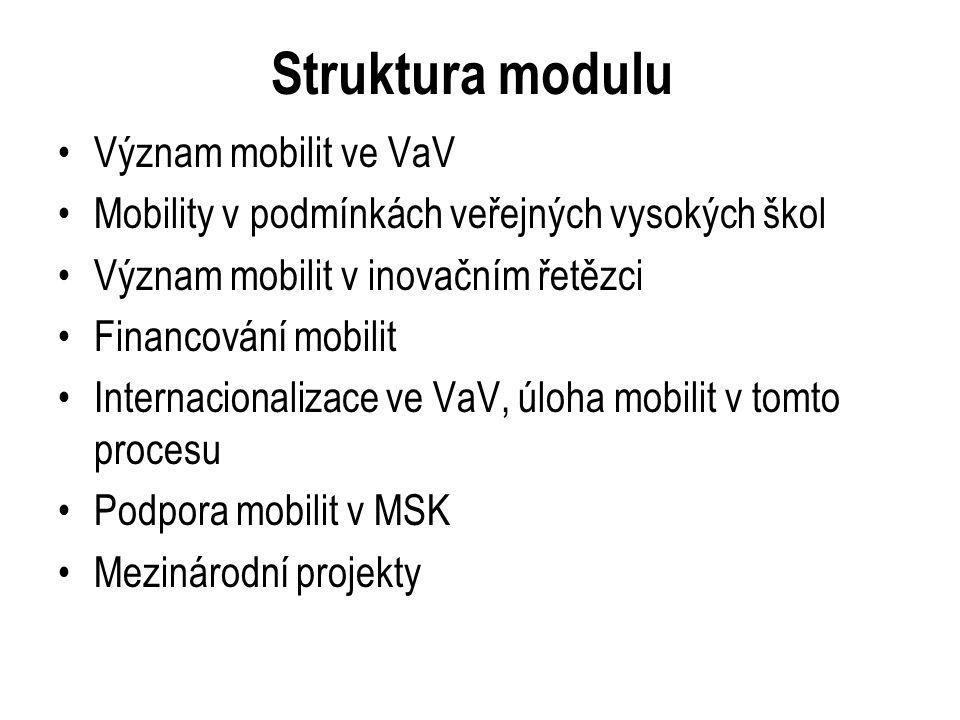 Struktura modulu Význam mobilit ve VaV Mobility v podmínkách veřejných vysokých škol Význam mobilit v inovačním řetězci Financování mobilit Internacionalizace ve VaV, úloha mobilit v tomto procesu Podpora mobilit v MSK Mezinárodní projekty