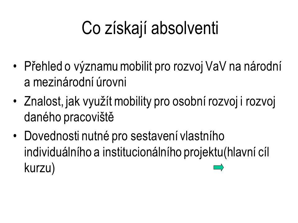 Co získají absolventi Přehled o významu mobilit pro rozvoj VaV na národní a mezinárodní úrovni Znalost, jak využít mobility pro osobní rozvoj i rozvoj