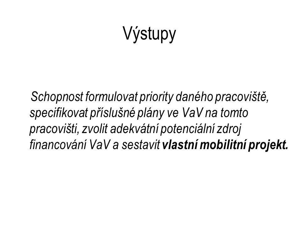 Výstupy Schopnost formulovat priority daného pracoviště, specifikovat příslušné plány ve VaV na tomto pracovišti, zvolit adekvátní potenciální zdroj f