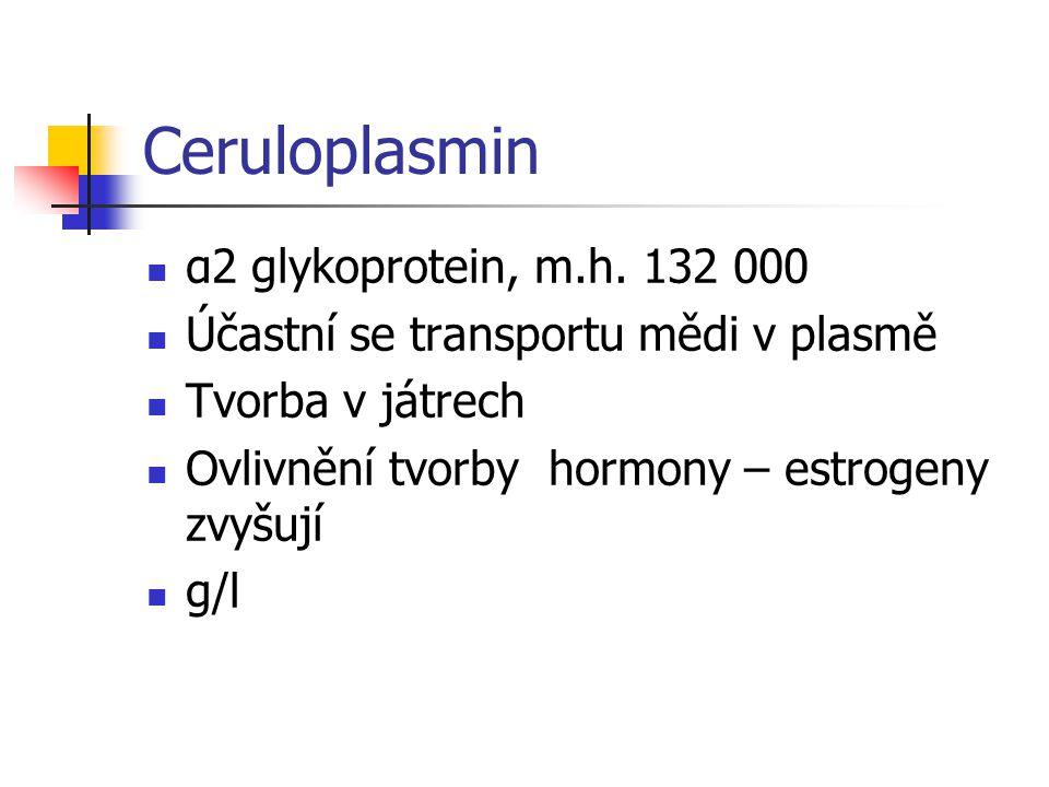 Ceruloplasmin α2 glykoprotein, m.h. 132 000 Účastní se transportu mědi v plasmě Tvorba v játrech Ovlivnění tvorby hormony – estrogeny zvyšují g/l