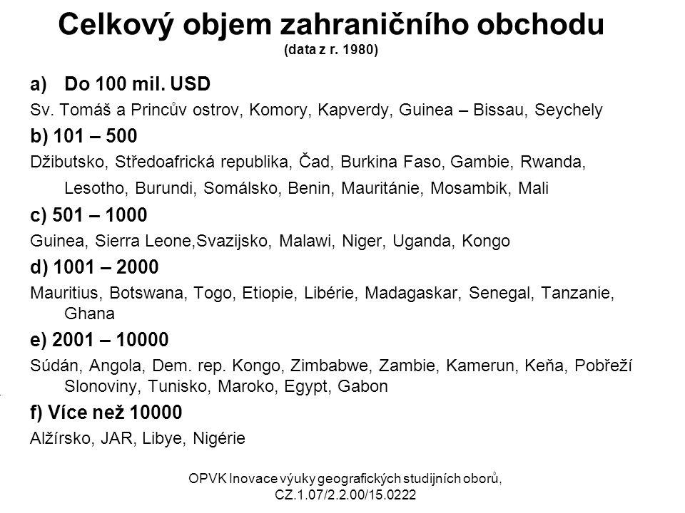 Celkový objem zahraničního obchodu (data z r. 1980) a)Do 100 mil. USD Sv. Tomáš a Princův ostrov, Komory, Kapverdy, Guinea – Bissau, Seychely b) 101 –