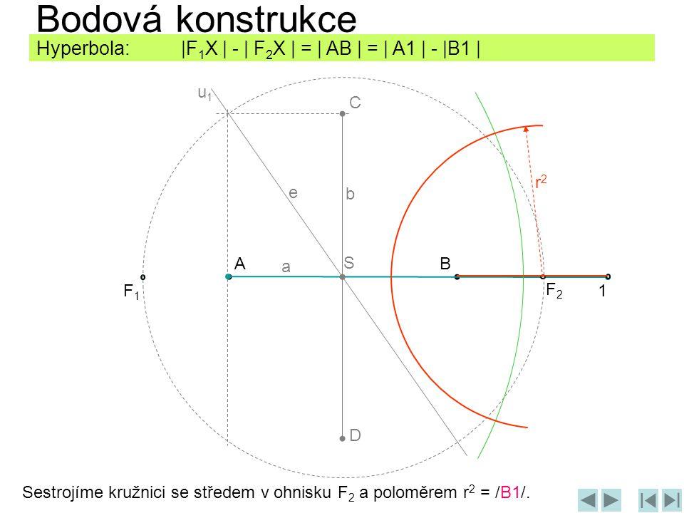 Sestrojíme kružnici se středem v ohnisku F 2 a poloměrem r 2 = /B1/. Bodová konstrukce AB C D F1F1 F2F2 1 Hyperbola: |F 1 X | - | F 2 X | = | AB | = |