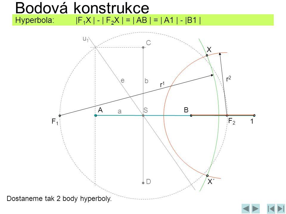 Dostaneme tak 2 body hyperboly. Bodová konstrukce AB C D F1F1 F2F2 1 Hyperbola: |F 1 X | - | F 2 X | = | AB | = | A1 | - |B1 | u1u1 b e a S X X´ r2r2