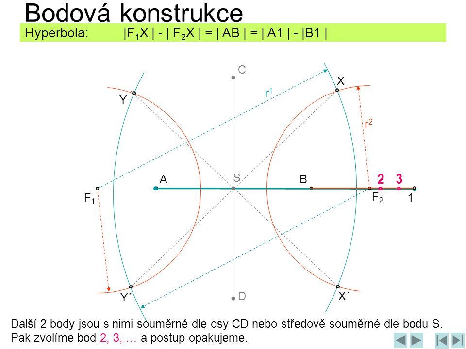 Další 2 body jsou s nimi souměrné dle osy CD nebo středově souměrné dle bodu S. Pak zvolíme bod 2, 3, … a postup opakujeme. Bodová konstrukce AB C D F