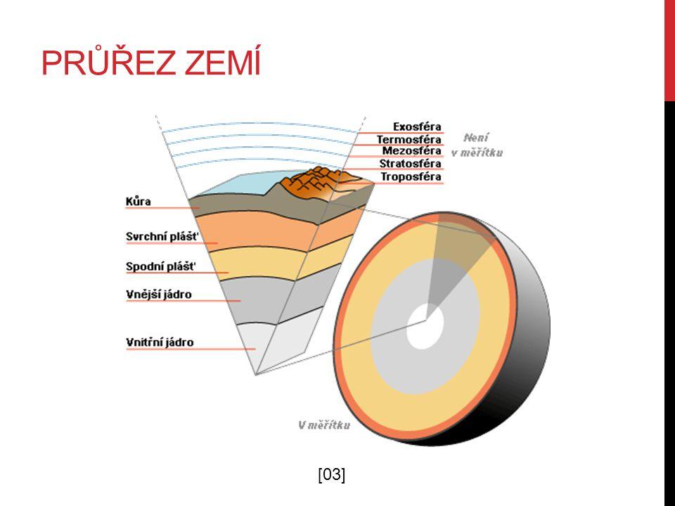 SFÉRY NA ZEMI Litosféra Horní vrstvy zemského pláště + zemská kůra (100 km) Pedosféra Nesouvislá vrstva půdy Hydrosféra Vodstvo, slaná i sladká voda Kolik % vody na Zemi tvoří oceány a moře.
