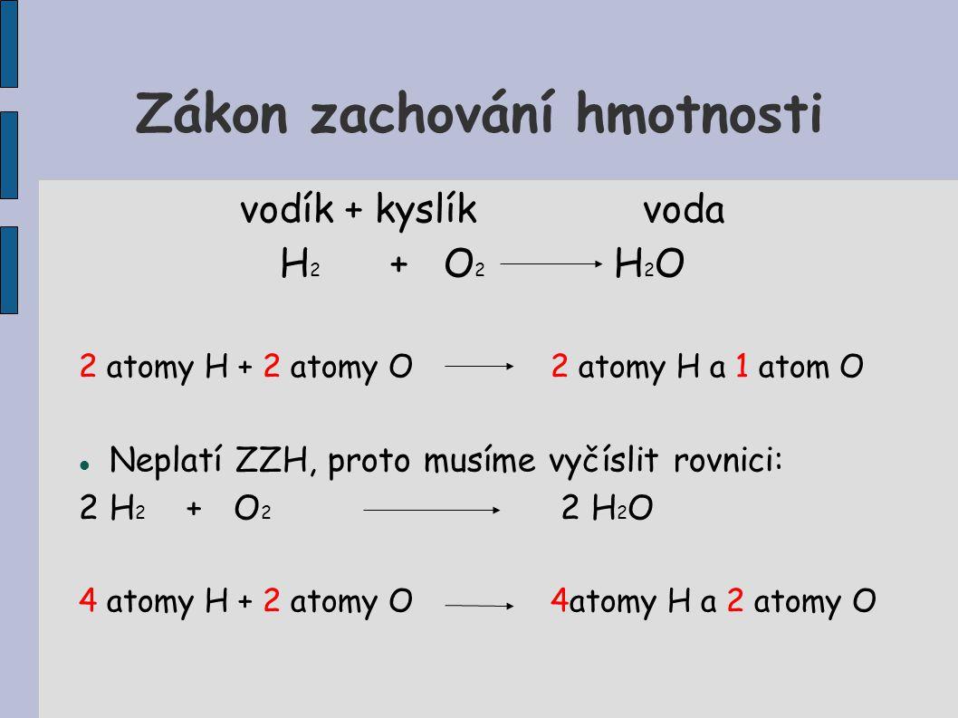 Zákon zachování hmotnosti vodík + kyslíkvoda H 2 + O 2 H 2 O 2 atomy H + 2 atomy O2 atomy H a 1 atom O Neplatí ZZH, proto musíme vyčíslit rovnici: 2 H