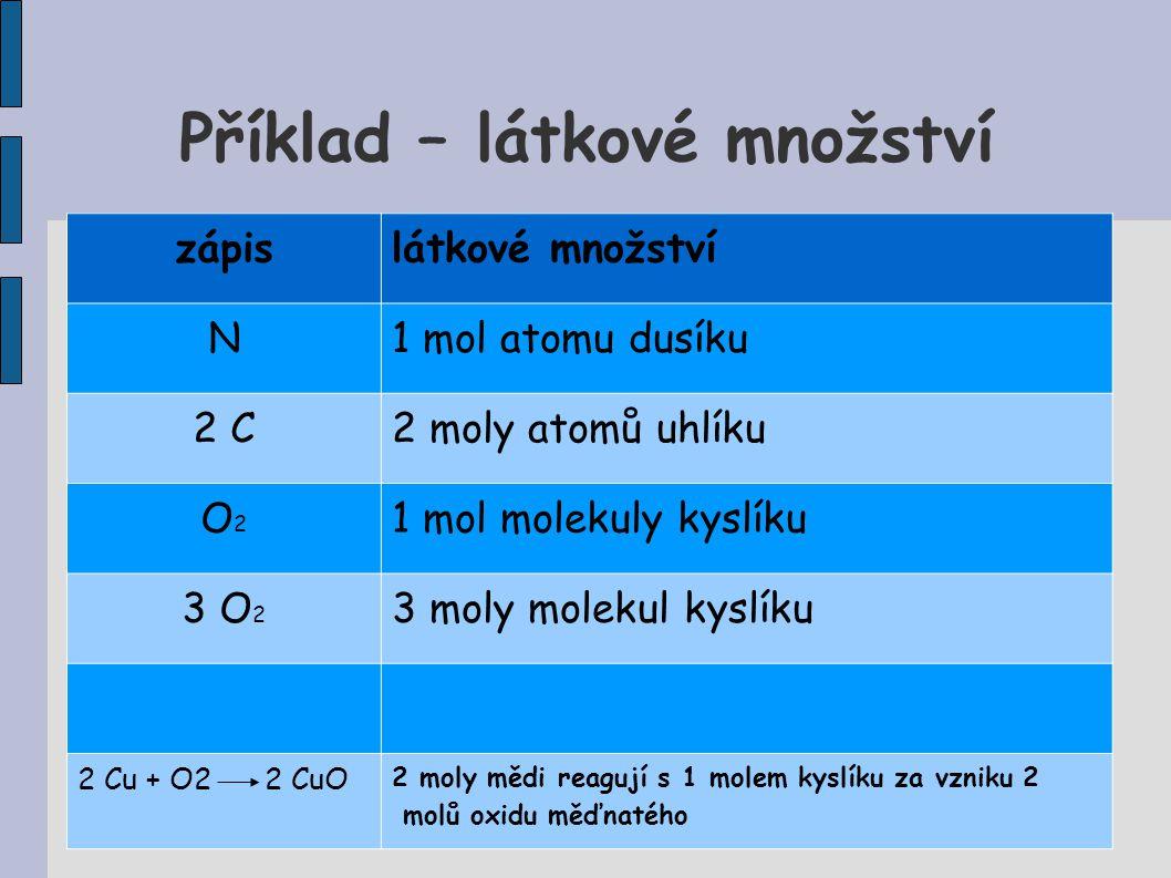 Příklad – látkové množství zápislátkové množství N1 mol atomu dusíku 2 C2 moly atomů uhlíku O2O2 1 mol molekuly kyslíku 3 O 2 3 moly molekul kyslíku 2