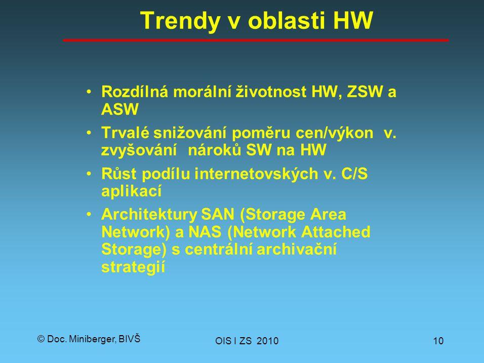 © Doc. Miniberger, BIVŠ Trendy v oblasti HW Rozdílná morální životnost HW, ZSW a ASW Trvalé snižování poměru cen/výkon v. zvyšování nároků SW na HW Rů