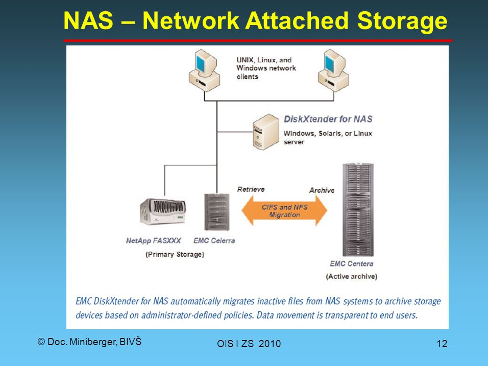 © Doc. Miniberger, BIVŠ NAS – Network Attached Storage OIS I ZS 201012