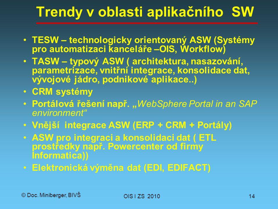 © Doc. Miniberger, BIVŠ Trendy v oblasti aplikačního SW TESW – technologicky orientovaný ASW (Systémy pro automatizaci kanceláře –OIS, Workflow) TASW