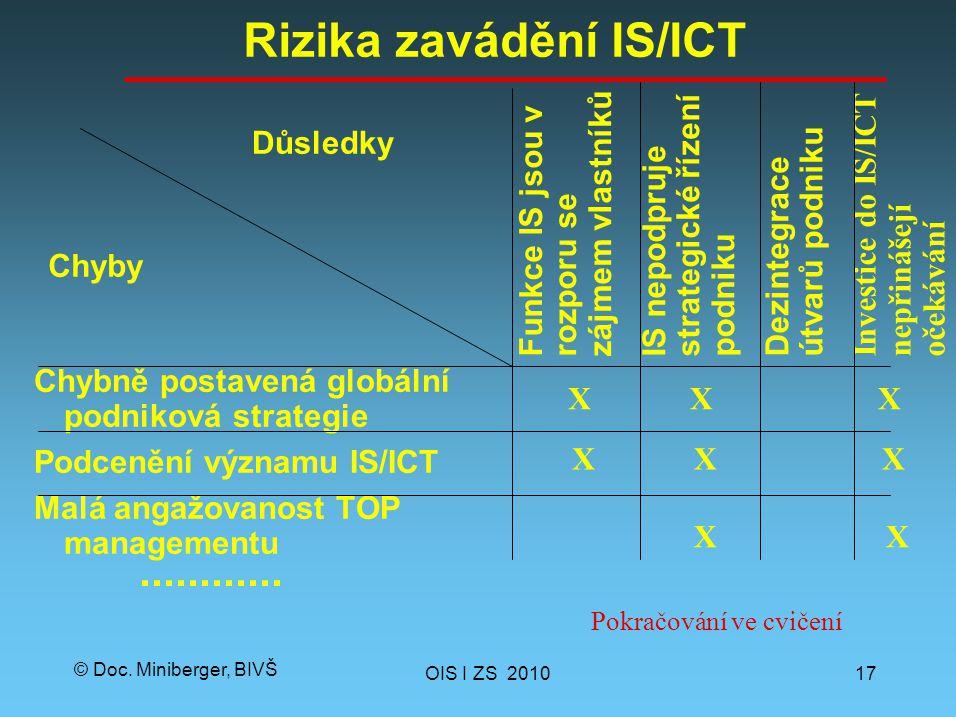 © Doc. Miniberger, BIVŠ Rizika zavádění IS/ICT Chybně postavená globální podniková strategie Podcenění významu IS/ICT Malá angažovanost TOP management