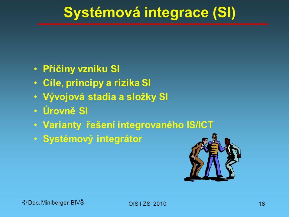 © Doc. Miniberger, BIVŠ Systémová integrace (SI) Příčiny vzniku SI Cíle, principy a rizika SI Vývojová stadia a složky SI Úrovně SI Varianty řešení in