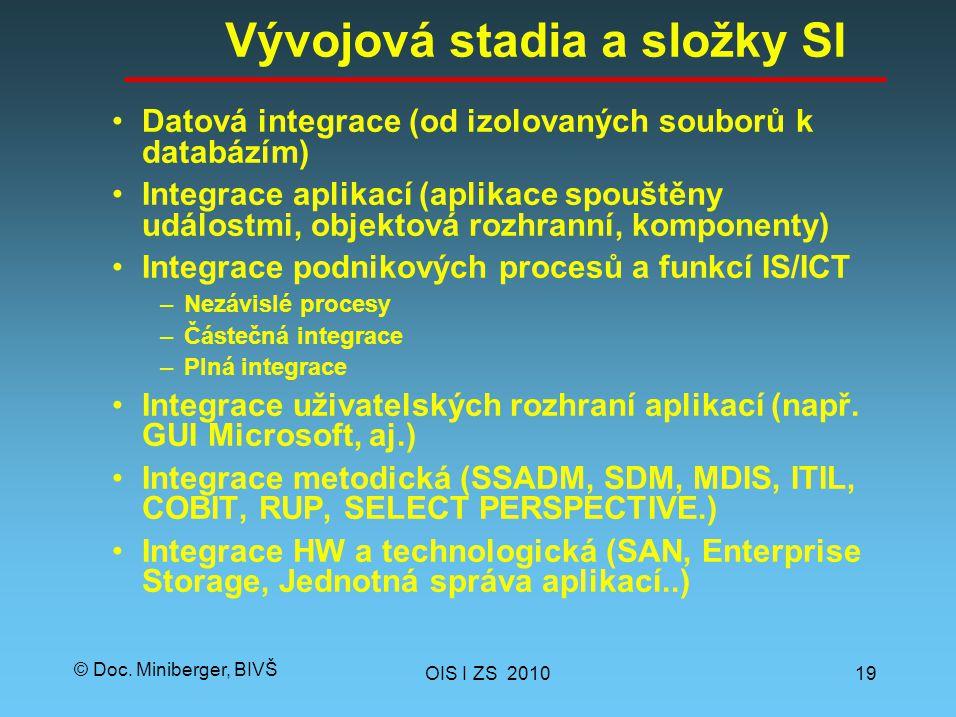 © Doc. Miniberger, BIVŠ Vývojová stadia a složky SI Datová integrace (od izolovaných souborů k databázím) Integrace aplikací (aplikace spouštěny událo