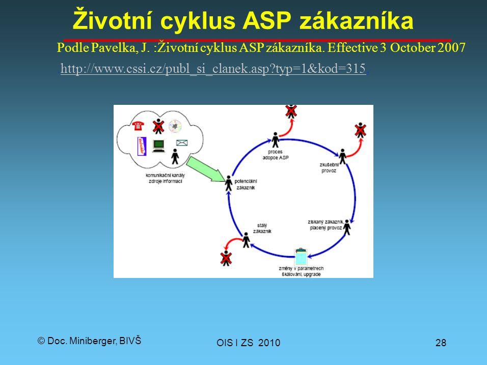 © Doc. Miniberger, BIVŠ Životní cyklus ASP zákazníka OIS I ZS 201028 Podle Pavelka, J.