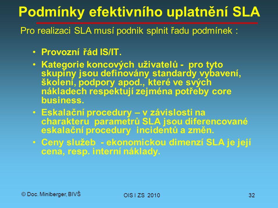 © Doc. Miniberger, BIVŠ Podmínky efektivního uplatnění SLA Provozní řád IS/IT.