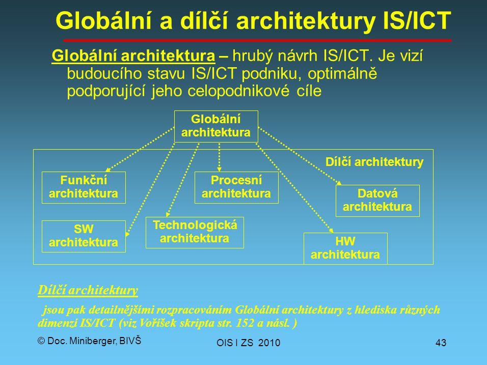 © Doc. Miniberger, BIVŠ Globální a dílčí architektury IS/ICT Globální architektura – hrubý návrh IS/ICT. Je vizí budoucího stavu IS/ICT podniku, optim