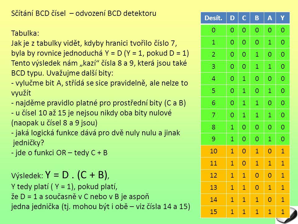 Sčítání BCD čísel – odvození BCD detektoru Tabulka: Jak je z tabulky vidět, kdyby hranici tvořilo číslo 7, byla by rovnice jednoduchá Y = D (Y = 1, po
