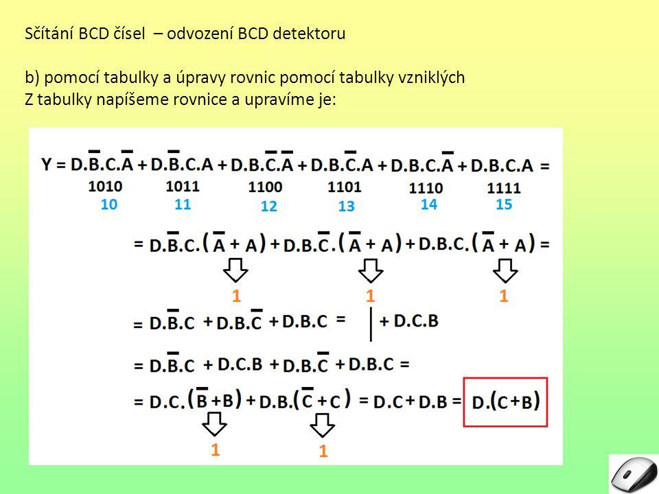 Sčítání BCD čísel – odvození BCD detektoru b) pomocí tabulky a úpravy rovnic pomocí tabulky vzniklých Z tabulky napíšeme rovnice a upravíme je: