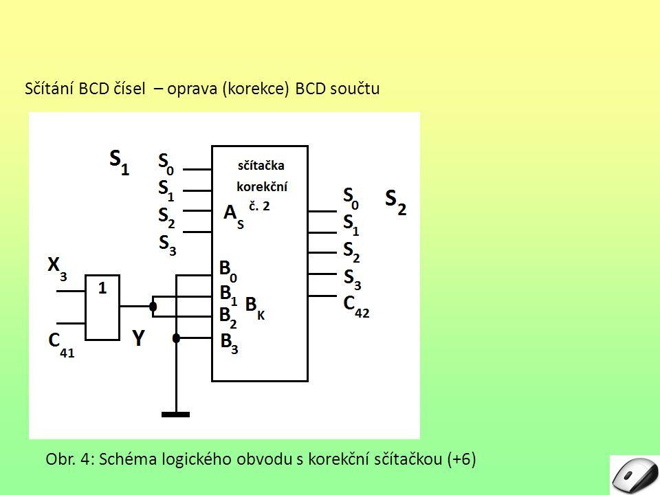 Sčítání BCD čísel – oprava (korekce) BCD součtu Obr. 4: Schéma logického obvodu s korekční sčítačkou (+6)