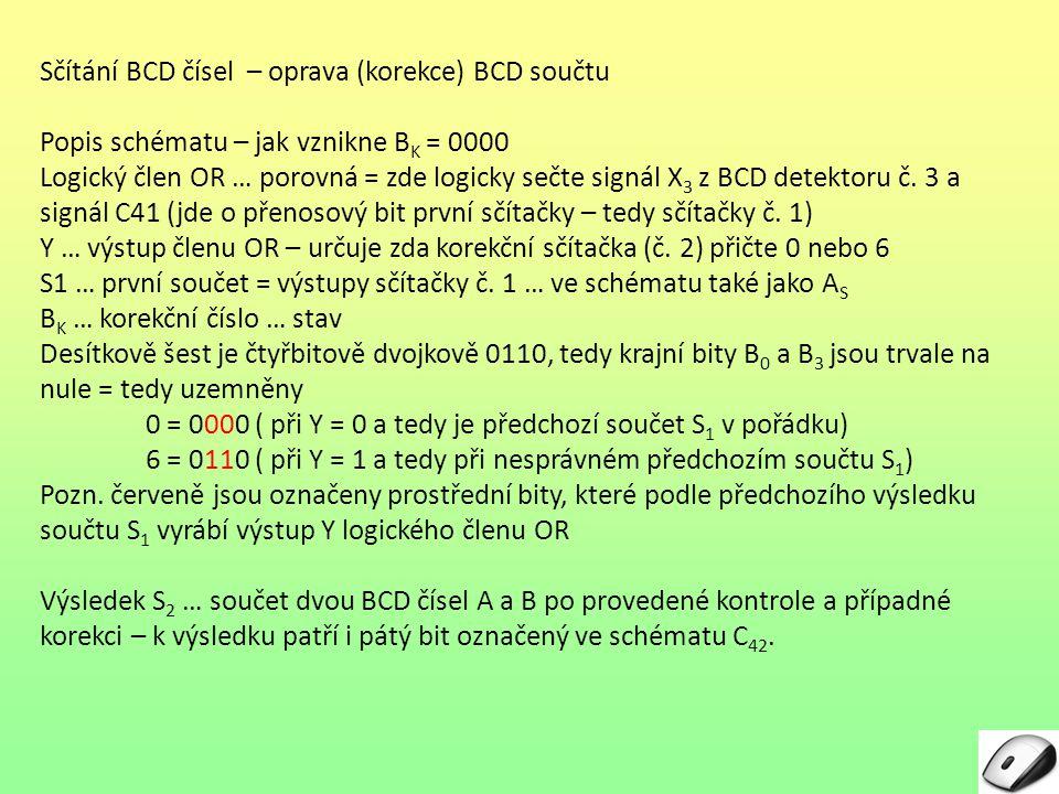 Sčítání BCD čísel – oprava (korekce) BCD součtu Popis schématu – jak vznikne BK BK = 0000 Logický člen OR … porovná = zde logicky sečte signál X3 X3 z