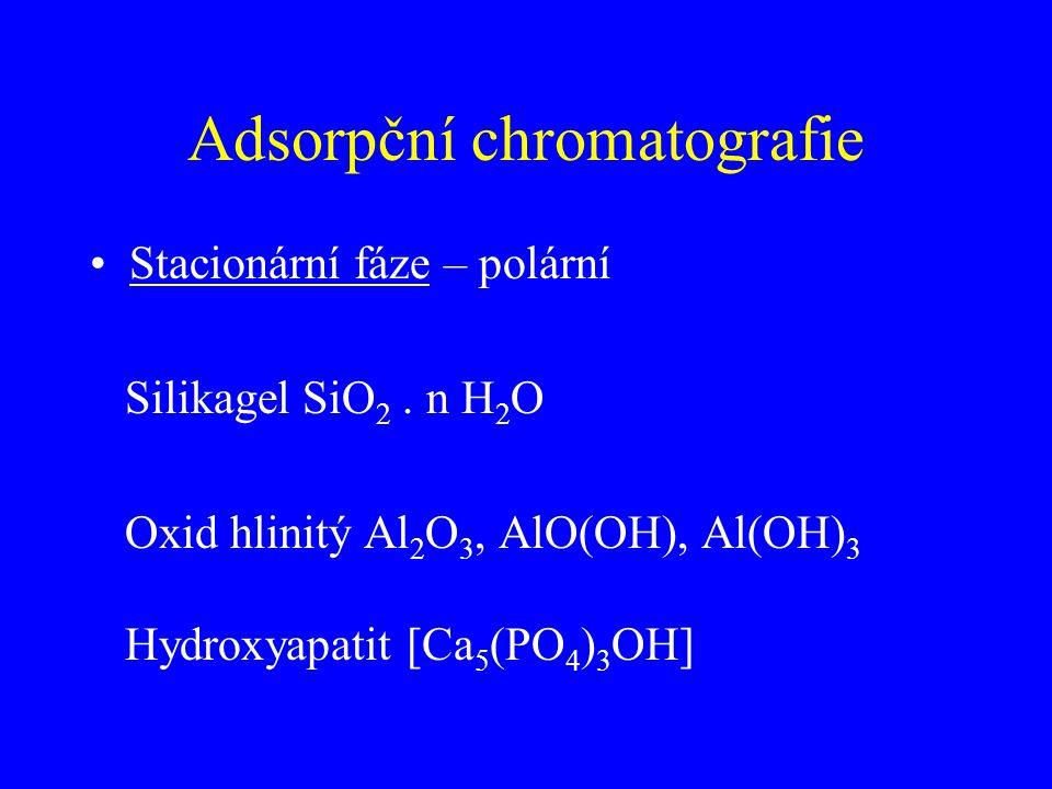 Stacionární fáze – polární Silikagel SiO 2. n H 2 O Oxid hlinitý Al 2 O 3, AlO(OH), Al(OH) 3 Hydroxyapatit [Ca 5 (PO 4 ) 3 OH]