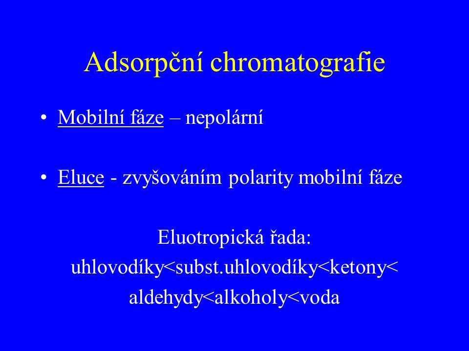 Adsorpční chromatografie Mobilní fáze – nepolární Eluce - zvyšováním polarity mobilní fáze Eluotropická řada: uhlovodíky<subst.uhlovodíky<ketony< alde