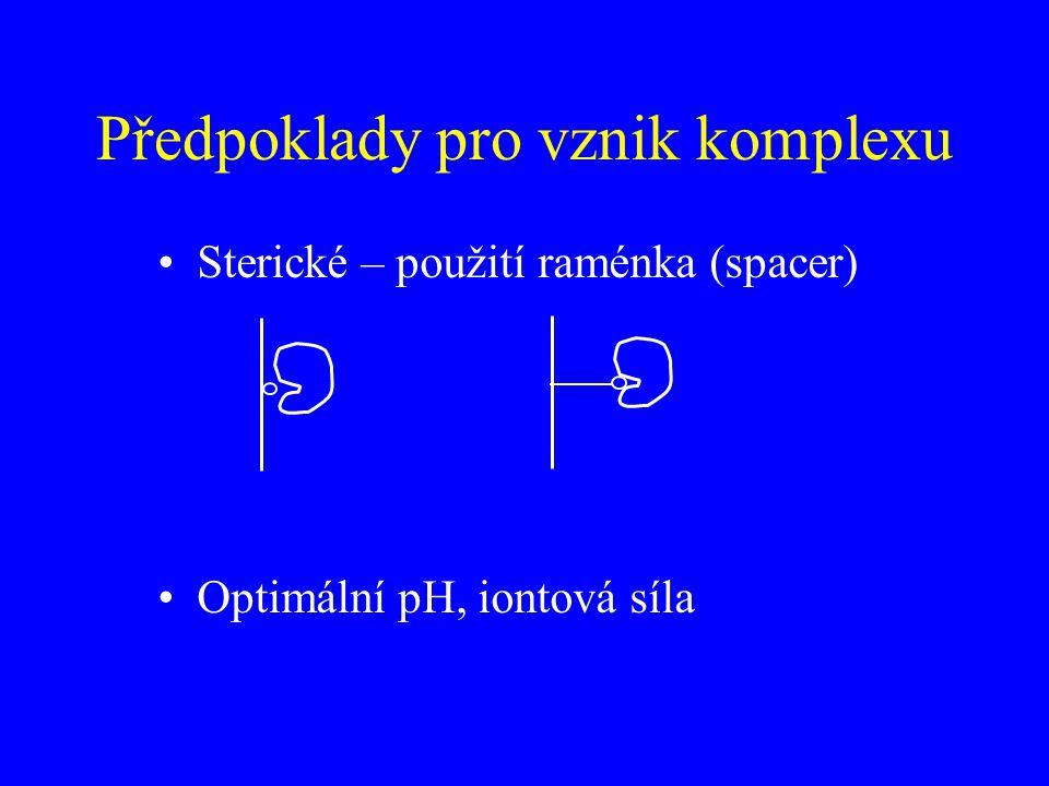 Předpoklady pro vznik komplexu Sterické – použití raménka (spacer) Optimální pH, iontová síla