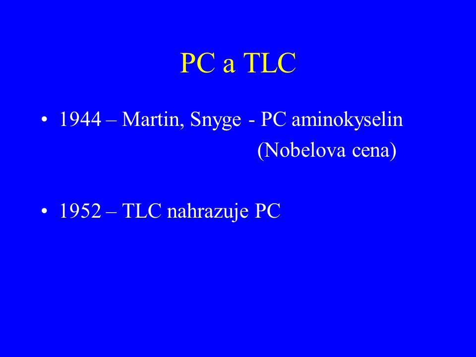 1944 – Martin, Snyge - PC aminokyselin (Nobelova cena) 1952 – TLC nahrazuje PC