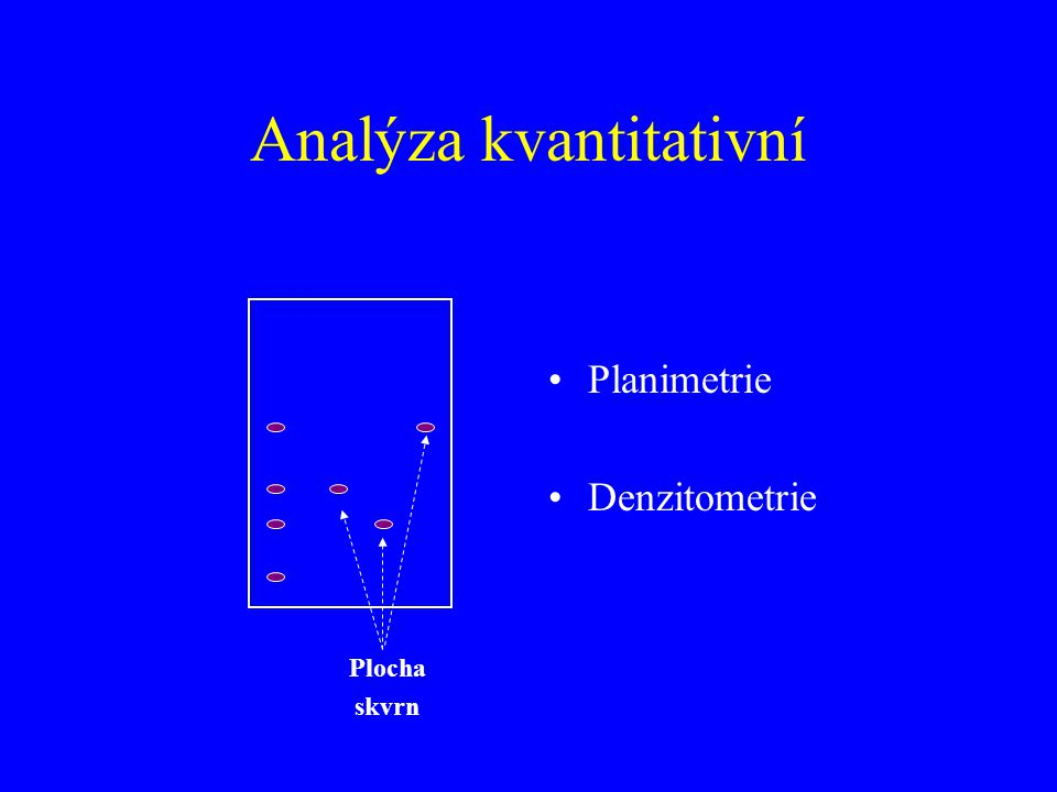 Analýza kvantitativní Planimetrie Denzitometrie Plocha skvrn