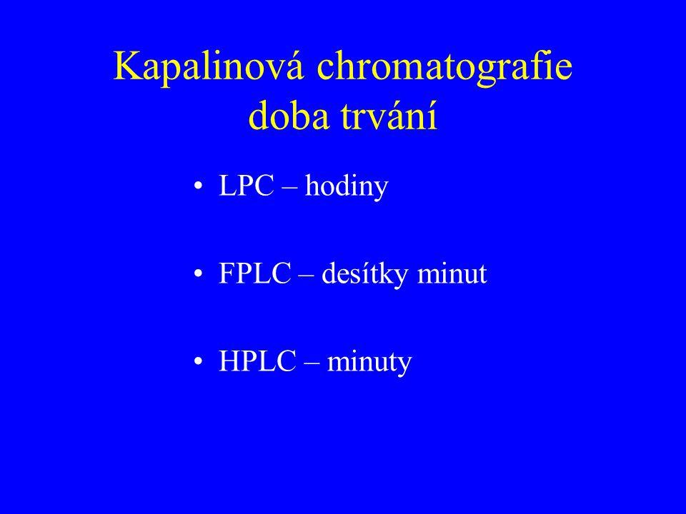 Kapalinová chromatografie doba trvání LPC – hodiny FPLC – desítky minut HPLC – minuty