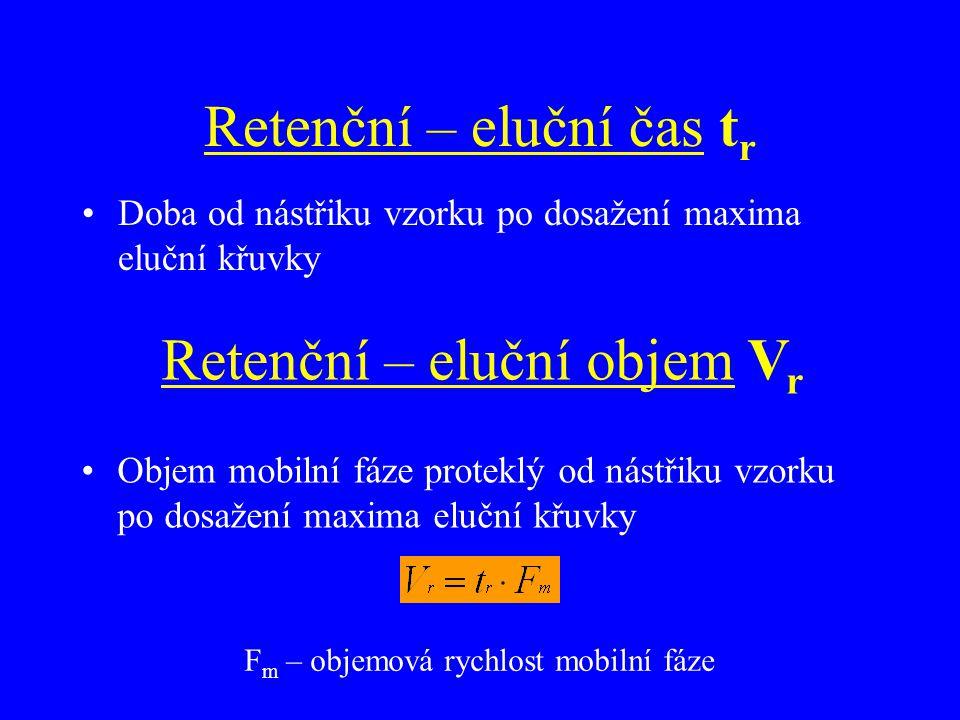 Retenční – eluční čas t r Doba od nástřiku vzorku po dosažení maxima eluční křuvky Retenční – eluční objem V r Objem mobilní fáze proteklý od nástřiku