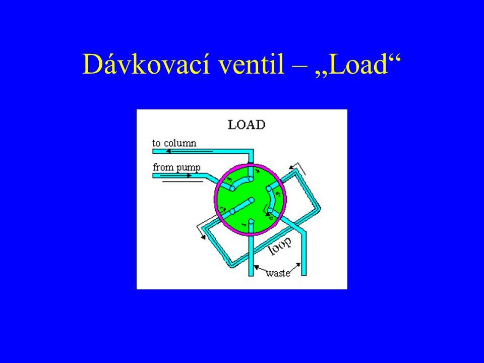 """Dávkovací ventil – """"Load"""""""
