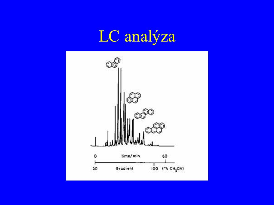 LC analýza