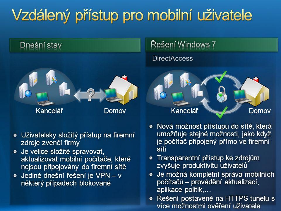 Nová možnost přístupu do sítě, která umožňuje stejné možnosti, jako když je počítač připojený přímo ve firemní síti Transparentní přístup ke zdrojům z