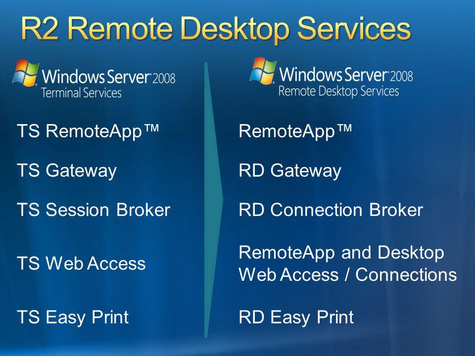 TS RemoteApp™RemoteApp™ TS GatewayRD Gateway TS Session BrokerRD Connection Broker TS Web Access RemoteApp and Desktop Web Access / Connections TS Eas
