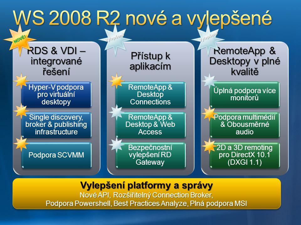 RDS & VDI – integrované řešení Hyper-V podpora pro virtuální desktopy Single discovery, broker & publishing infrastructure Podpora SCVMM Přístup k apl