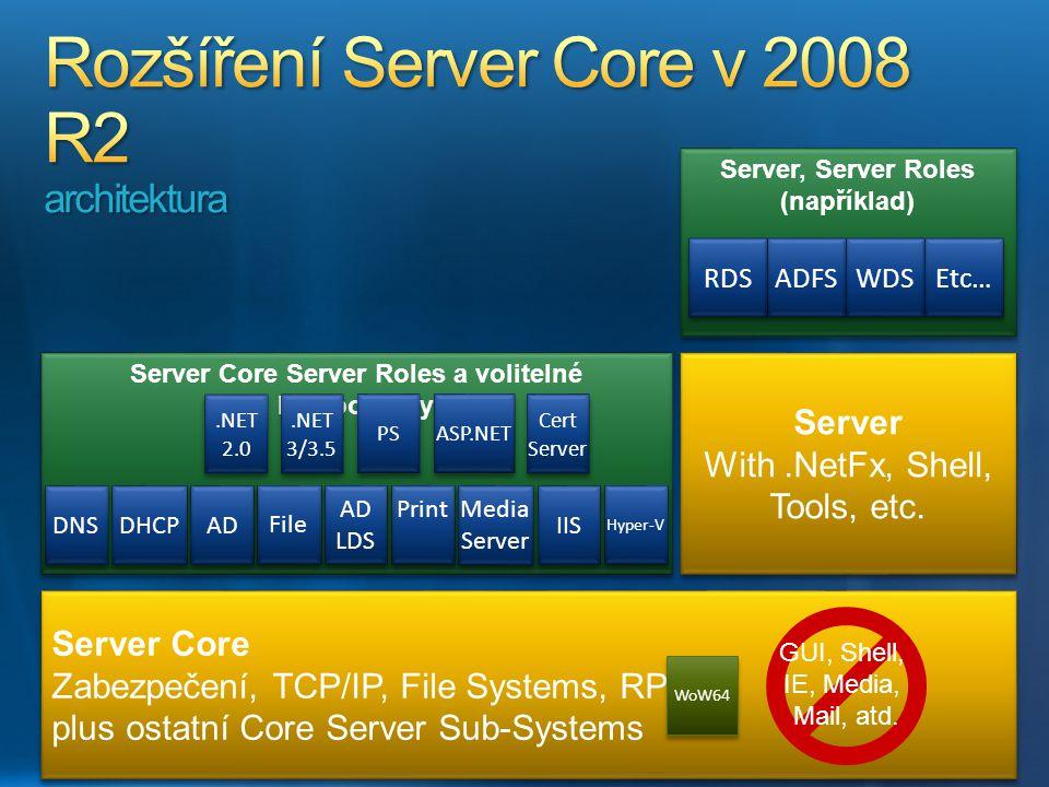 Server, Server Roles (například) Server Core Server Roles a volitelné komponenty DNS DHCP File AD RDS ADFS WDS Etc… AD LDS Media Server IIS Hyper-V Pr