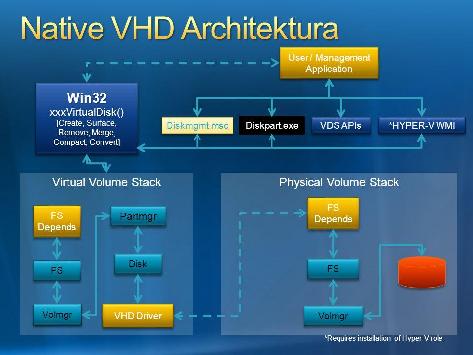 Physical Volume Stack Volmgr FS FS Depends Virtual Volume Stack Disk Partmgr Volmgr FS FS Depends VHD Driver *HYPER-V WMI Diskmgmt.msc Diskpart.exe VD