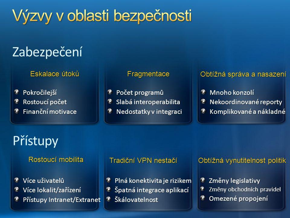 Více uživatelů Více lokalit/zařízení Přístupy Intranet/Extranet Plná konektivita je rizikem Špatná integrace aplikací Škálovatelnost Změny legislativy