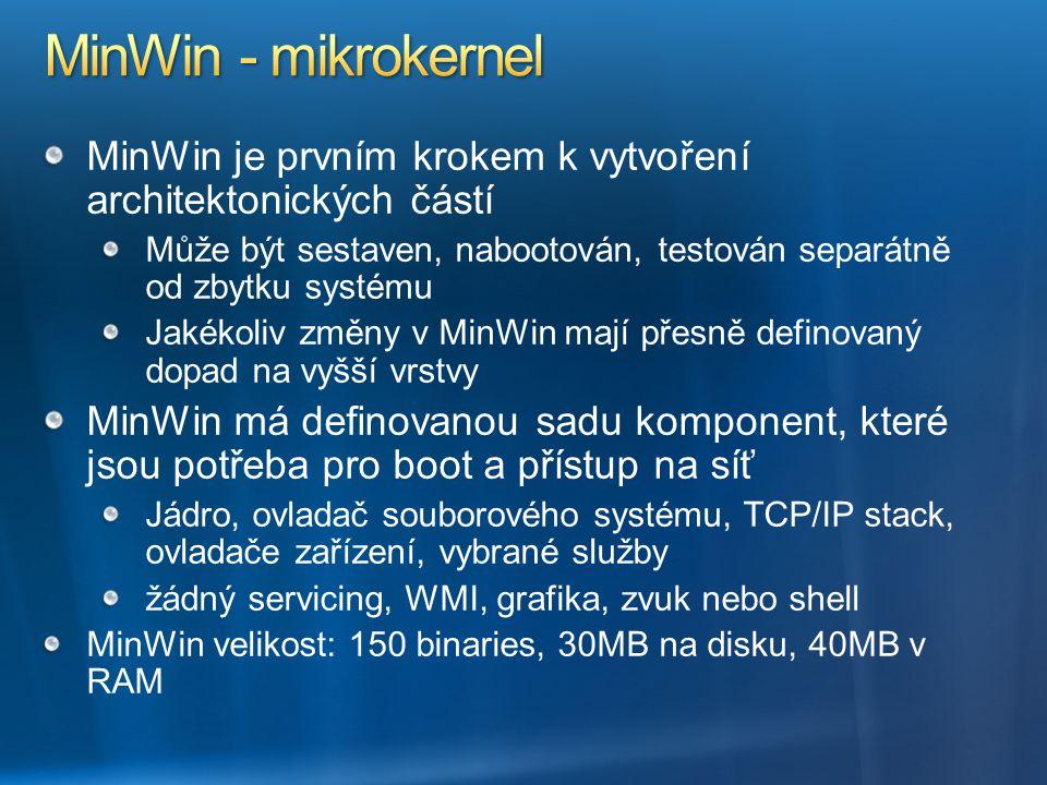 MinWin je prvním krokem k vytvoření architektonických částí Může být sestaven, nabootován, testován separátně od zbytku systému Jakékoliv změny v MinW