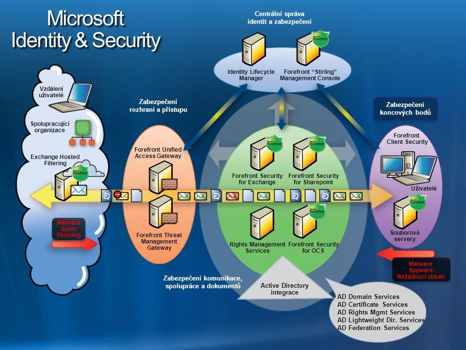 """Microsoft Identity & Security Centrální správa identit a zabezpečení Identity Lifecycle Manager Forefront """"Stirling"""" Management Console Zabezpečení ko"""