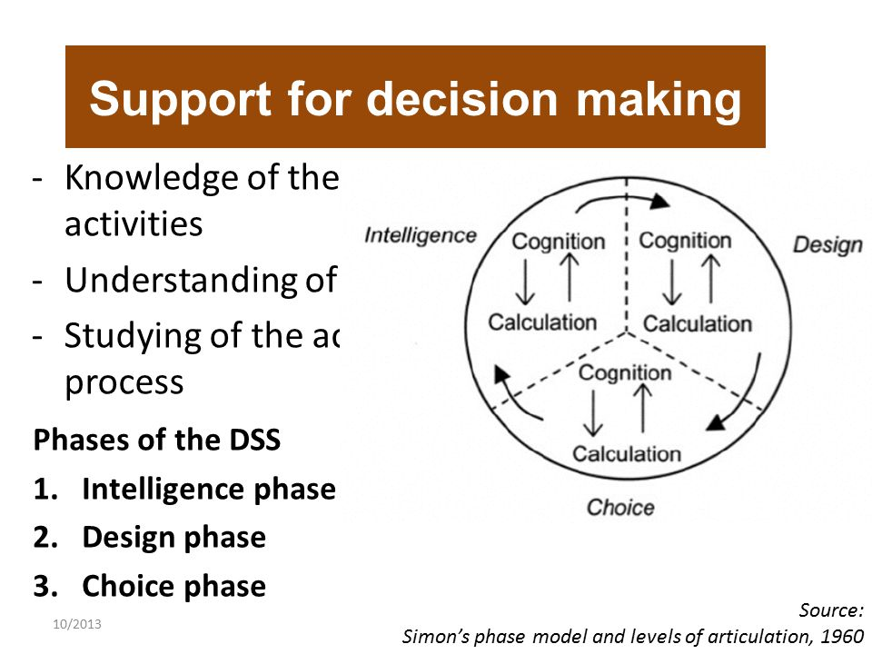 -Knowledge of the problems, processes, activities -Understanding of the… -Studying of the activities involved in choice process 10/2013 Support for decision making Phases of the DSS 1.Intelligence phase 2.Design phase 3.Choice phase Source: Simon's phase model and levels of articulation, 1960
