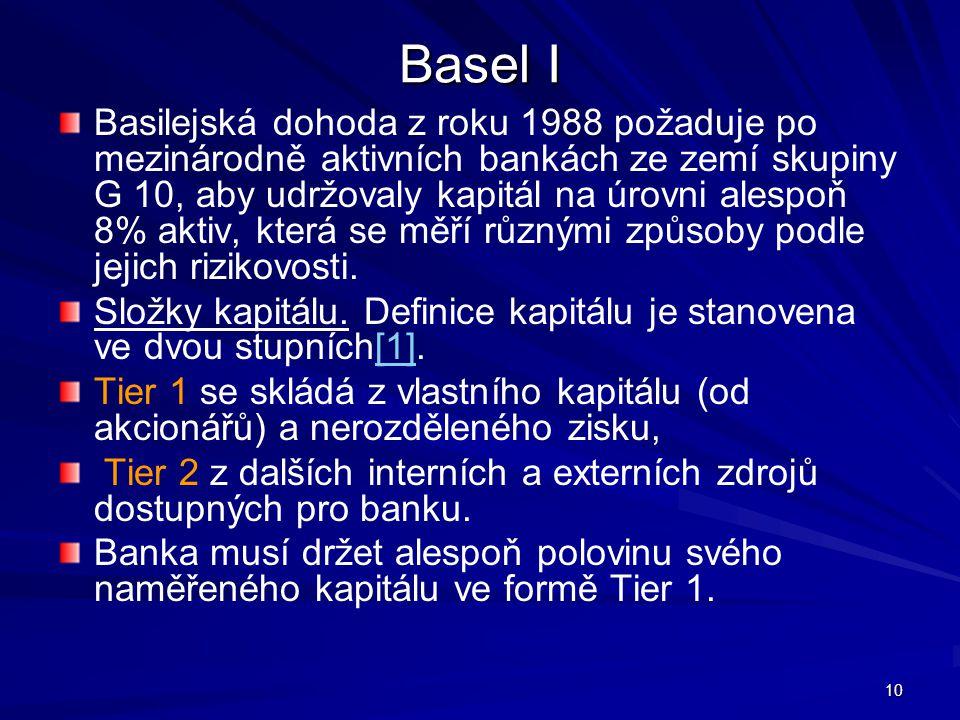10 Basel I Basilejská dohoda z roku 1988 požaduje po mezinárodně aktivních bankách ze zemí skupiny G 10, aby udržovaly kapitál na úrovni alespoň 8% ak