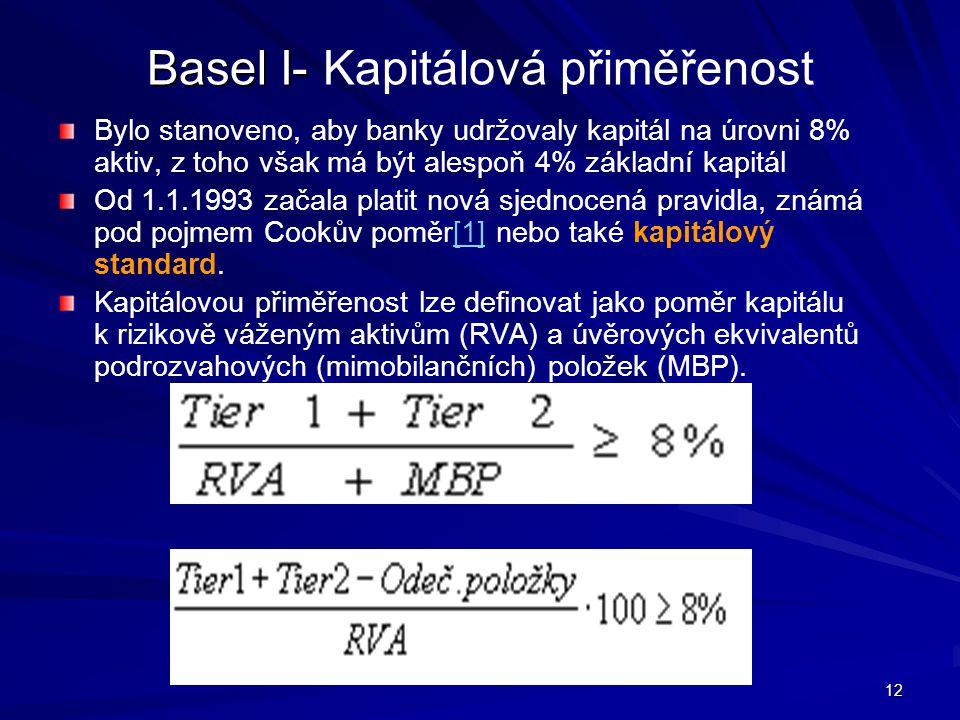 12 Basel I- Basel I- Kapitálová přiměřenost Bylo stanoveno, aby banky udržovaly kapitál na úrovni 8% aktiv, z toho však má být alespoň 4% základní kap